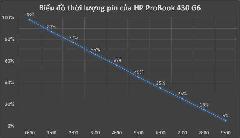 HP 430 G6_18