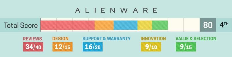 alienware_800x198