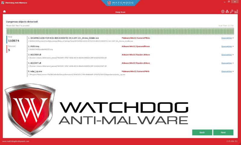 header-wachdog_800x482