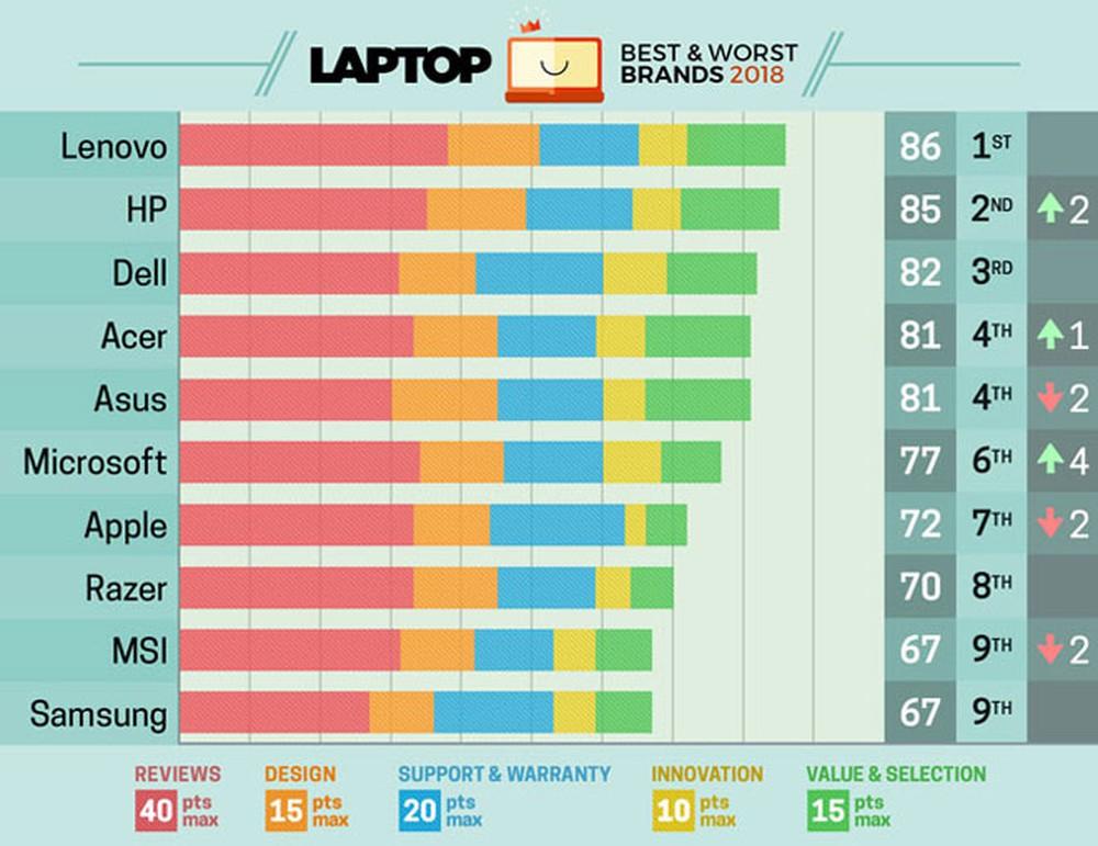 quan tam khi mua laptop_7