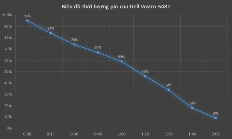 Dell_Vostro_5481_14