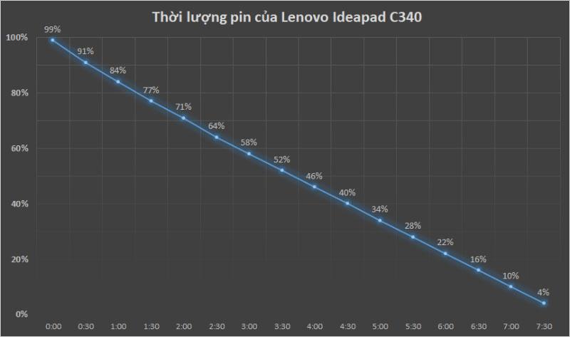 Lenovo_Ideapad_C340_27