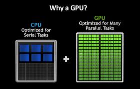 CPU và GPU Khác Biệt Là Gì Và Cái Nào Quan Trọng Hơn_1