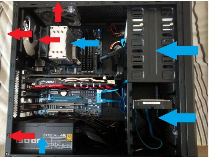 Lưu ý quạt tản nhiệt cho PC_2