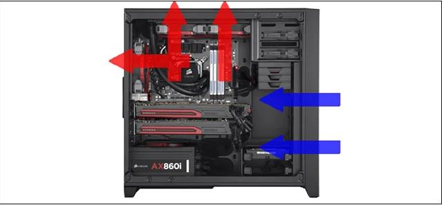 Lưu ý quạt tản nhiệt cho PC_3